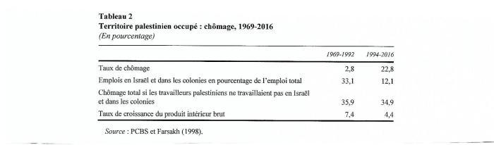 Palestine tableau 2.jpg
